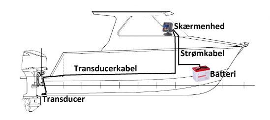Transducer ekkolod